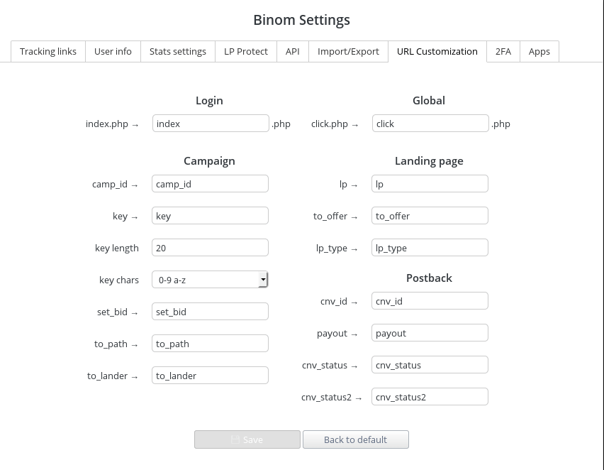 Binom URL Customization